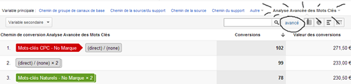 google-analytics--multichannel-creation-regle7-groupe de canaux-optimisation-conversion-