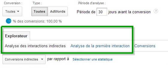 type d'analyse contibution - interaction  indirect ou premiere - Google Analytics