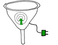 configuration-entonnoir-google-analytics-optimisation-conversion
