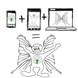 google-analytics-universal-mesure-et-optimisation-cross-device-optimisation-conversion