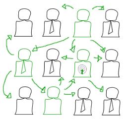 strategie-medias-sociaux-optimisation-conversion