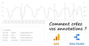 GA4-Data-Studio-annotation-rapport-formations-analytics-une