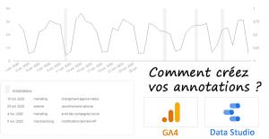 GA4-Data-Studio-annotation-rapport-formations-analytics-une